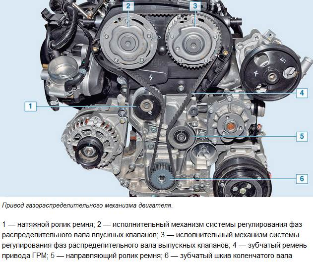 Двигатель шевроле авео 1.2 схема 946