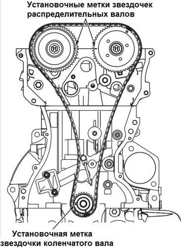 dvigatel-Kia-Sorento-2.4-shema-grm