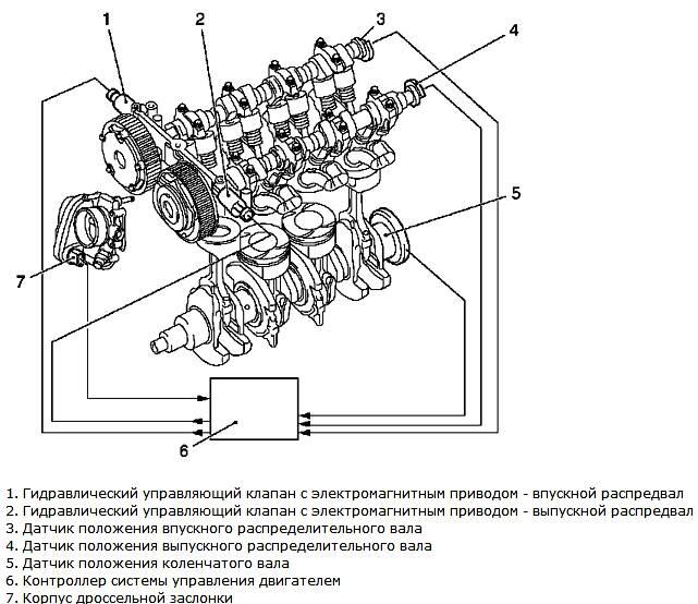 dvigatel-opel-astra-j-1.6-CVCP