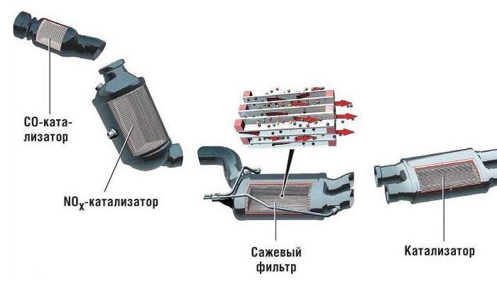 vyxlopnuyu-sistemu-eshhe-slozhnee (1)