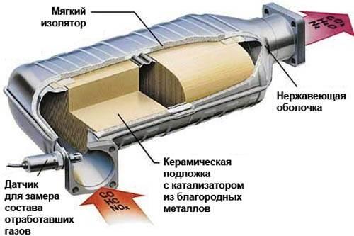 vyxlopnuyu-sistemu-eshhe-slozhnee (2)