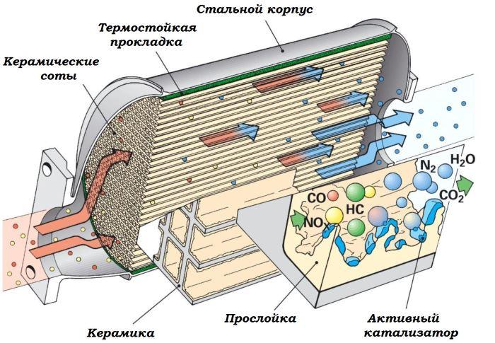 vyxlopnuyu-sistemu-eshhe-slozhnee (3)