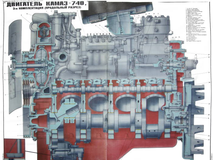 мотор камаза