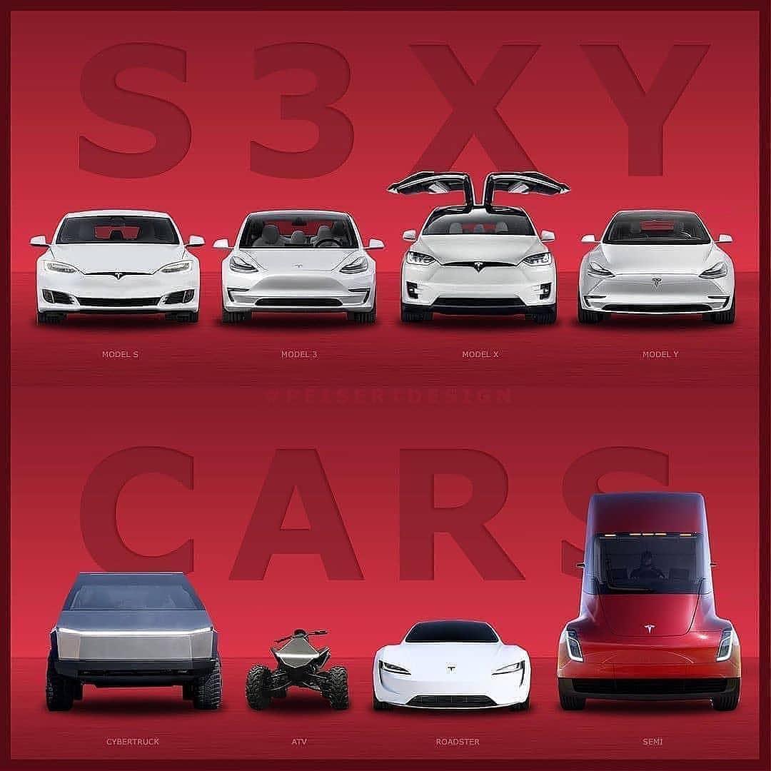 Модельный ряд Tesla