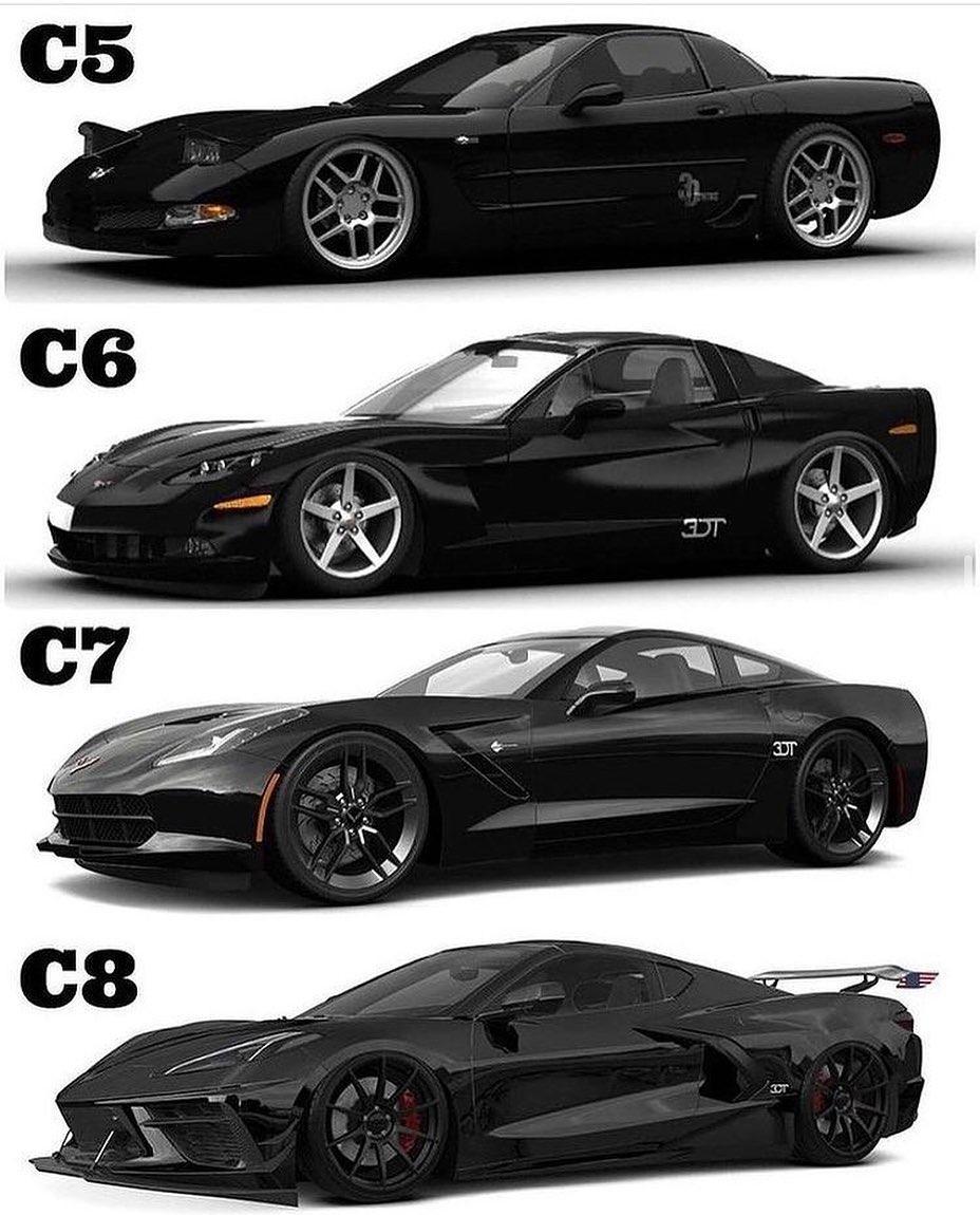 Эволюция Corvette