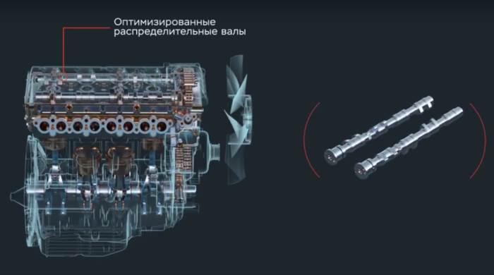 novyi-dvigatel-uaz-patriot-150-loshadinyh-sil-raspredvaly
